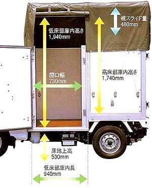 車両紹介-2