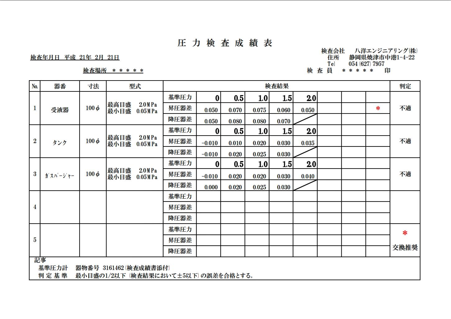圧力検査成績表