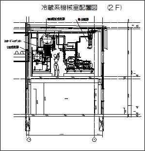エバコン配置図