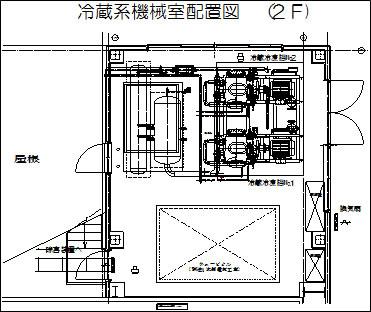 冷蔵系機器配置図