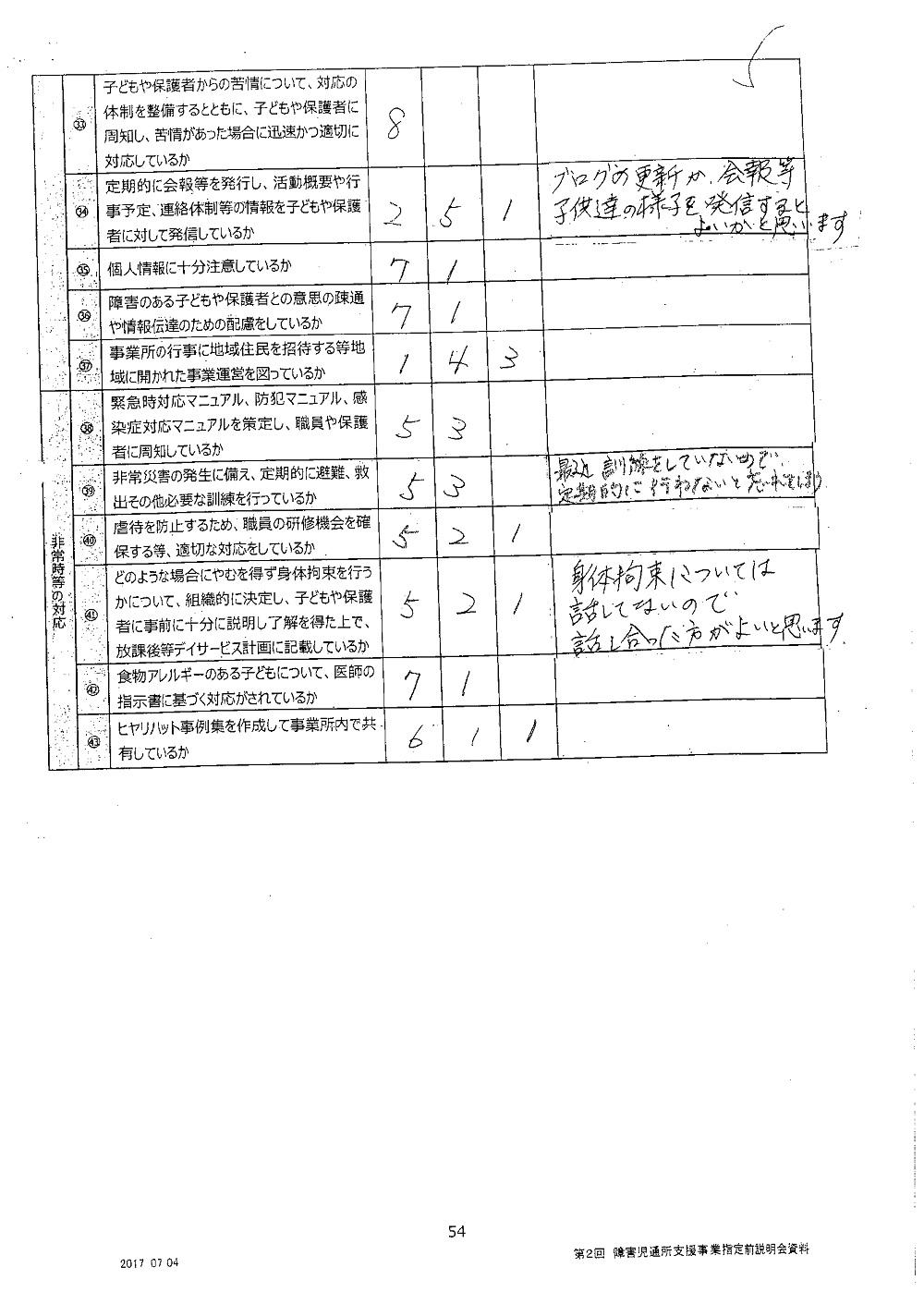 事業者向け自己評価表 3p