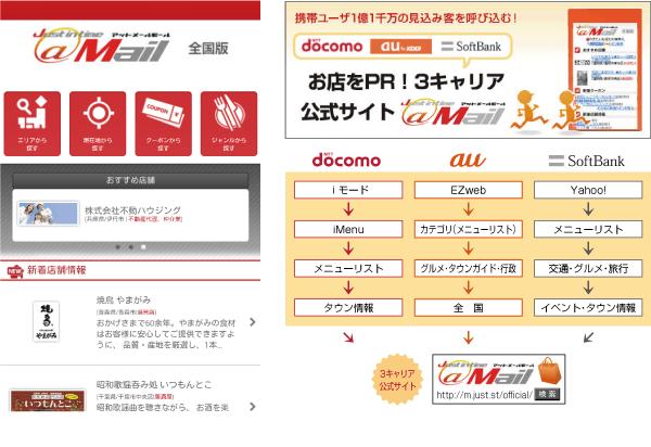 お店をドコモ・AU・ソフトバンク公式ページに掲載されます